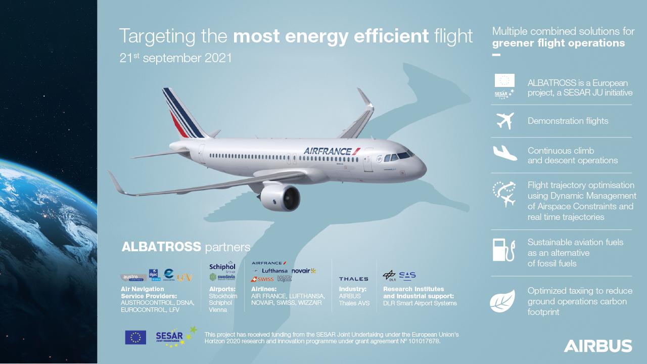 Transports Recherche & Développement : Airbus s'engage dans Albatross pour des vols  économes en énergie 6c4d5425-846c-4a1c-9877-3fdef25002ee